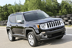 2016 Renegade: Compact Real Jeep