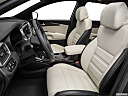 2017 Kia Sorento SX Limited, front seats from drivers side.