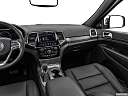 2021 Jeep Grand Cherokee Limited, center console/passenger side.
